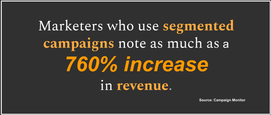 Marketers note as much as a 760% increase  in revenue through segmented campaigns