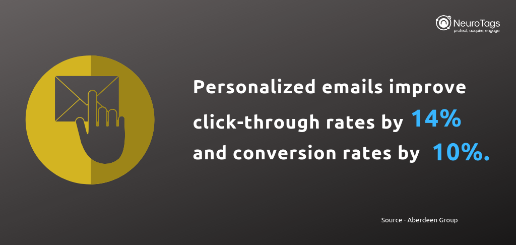 personalized emails have higher open rate.