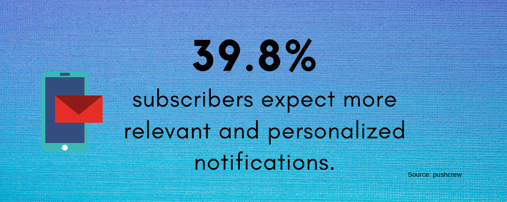 subscribers expect more relevant and personalized notifications.